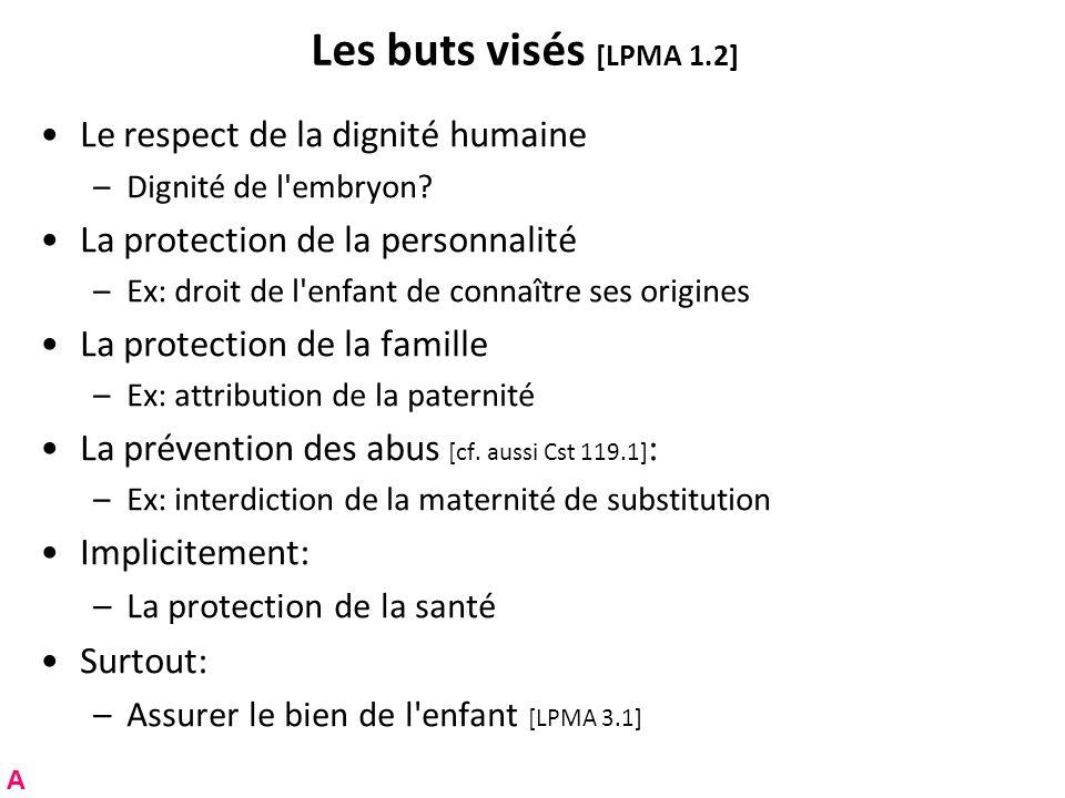 Les buts visés [LPMA 1.2] Le respect de la dignité humaine